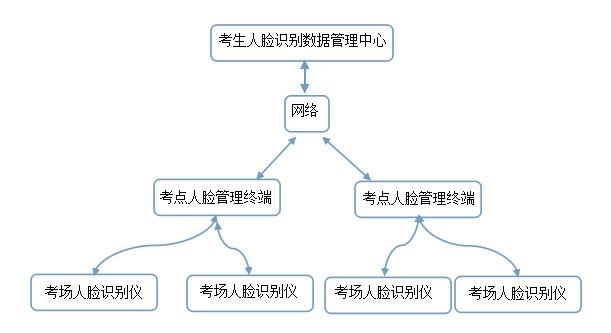 拓扑结构图